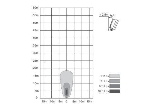 3 LED Mini Round Spot Light / Amber Lens - Heavy Duty Lighting